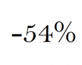 Soldes Fred Perry : Jusqu'à -54% chez Asos